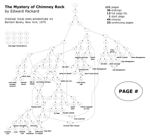chimneyrockoutline